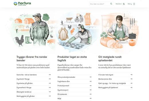 www.nortura.no